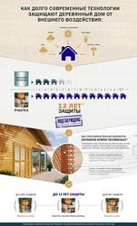 Независимая экспертиза: до 12 лет защиты деревянного дома с Pinotex
