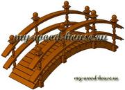 Декоративный мостик для сада и дачи своими руками