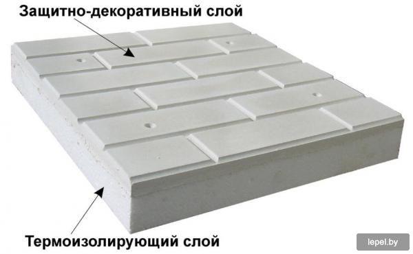 ИП Стефаненко И.Н.