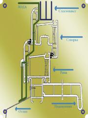 Водоотвод в окне ПВХ